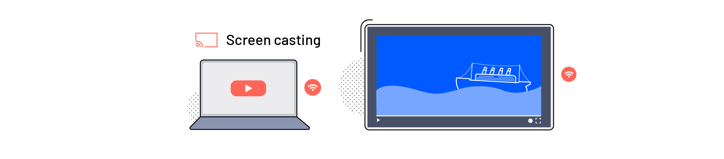 A laptop screencasting to a screen for screen sharing