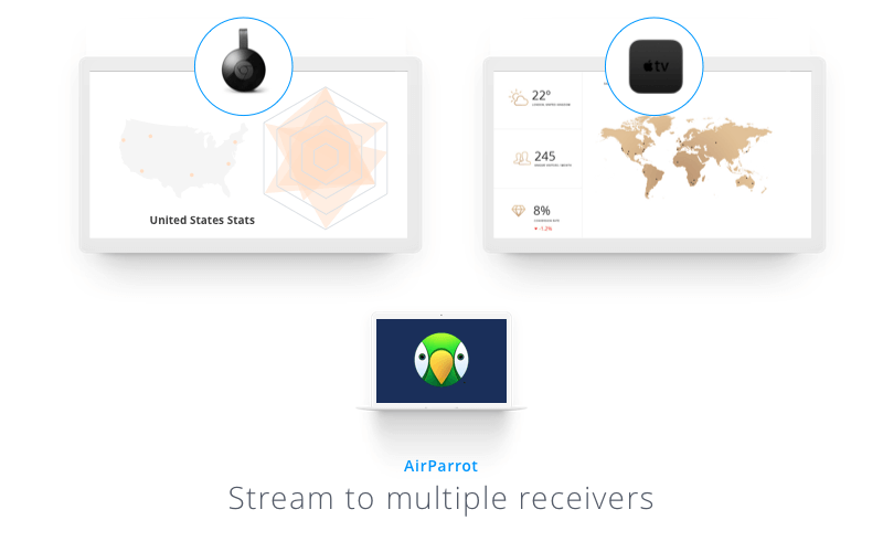 Screenshot showing the AirParrot streaming to multiple receivers using the Chromecast and Apple TV