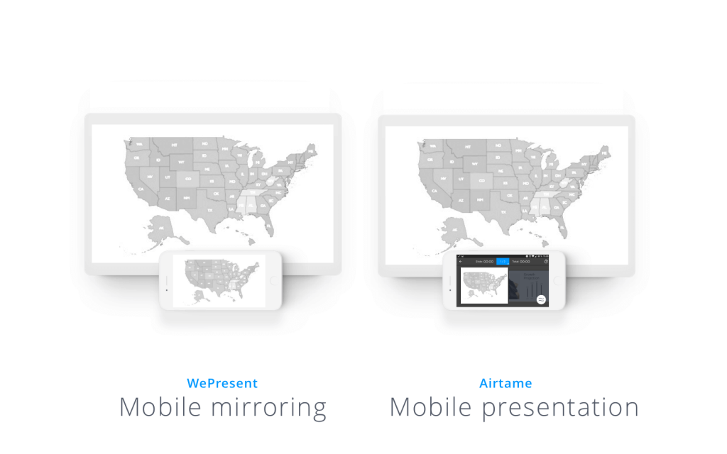 Screenshot of WePresent Mobile mirroring on one tv screen and Airtame Mobile presentation on another screen