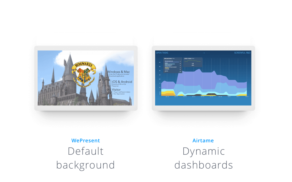 Image of two screens, one displaying WePresent Default background and the other Airtame Dynamic dashboard