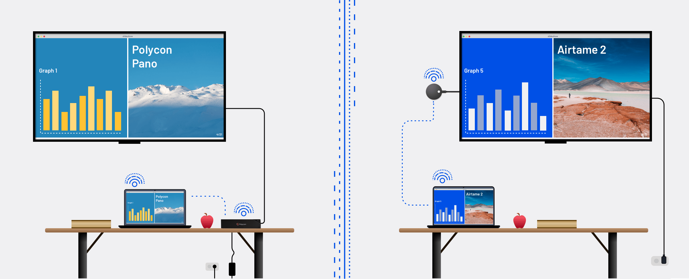 https://airtame com/compare/polycom-pano-alternative/ 2019