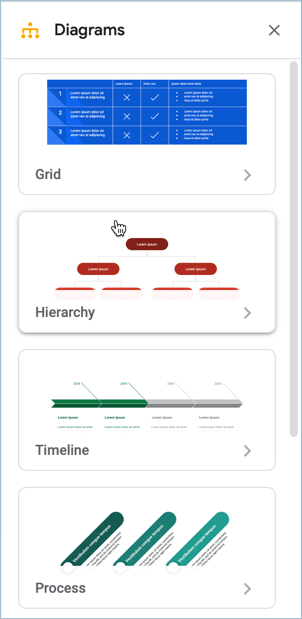 Screenshot from Google Slides showing grid, hierarchy, timeline and process diagrams