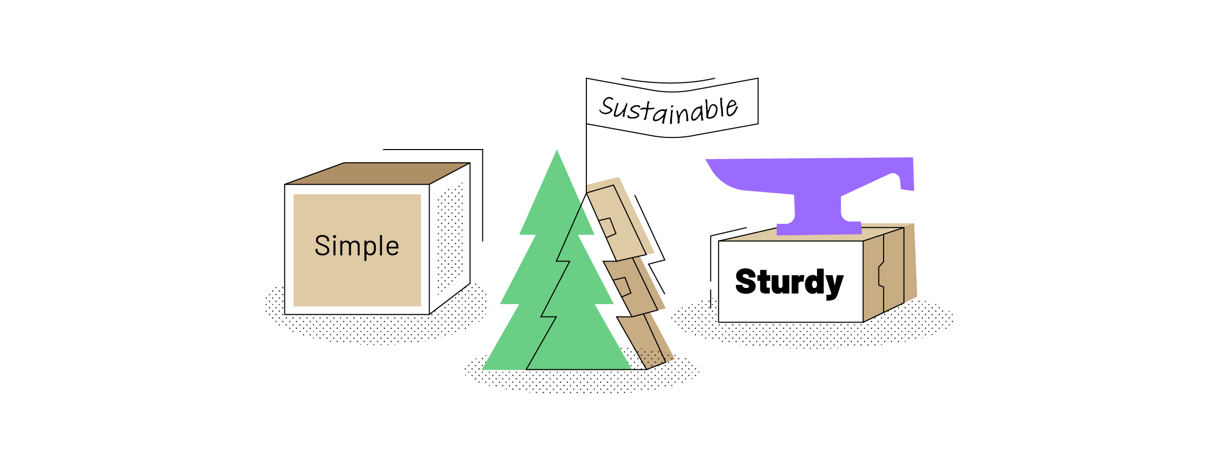 The 3 Ss of sustainable packaging - Simply, Sustainable, Sturdy